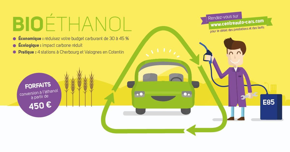 Convertion à l'éthanol